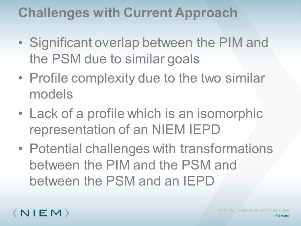 Significant overlap between the PIM and the PSM due to similar goals Profile complexity due to the two similar models Lack of a profile which is an isomorphic representation of an NIEM IEPD Potential challenges with transformations between the PIM and the PSM and between the PSM and an IEPD Challenges with Current Approach