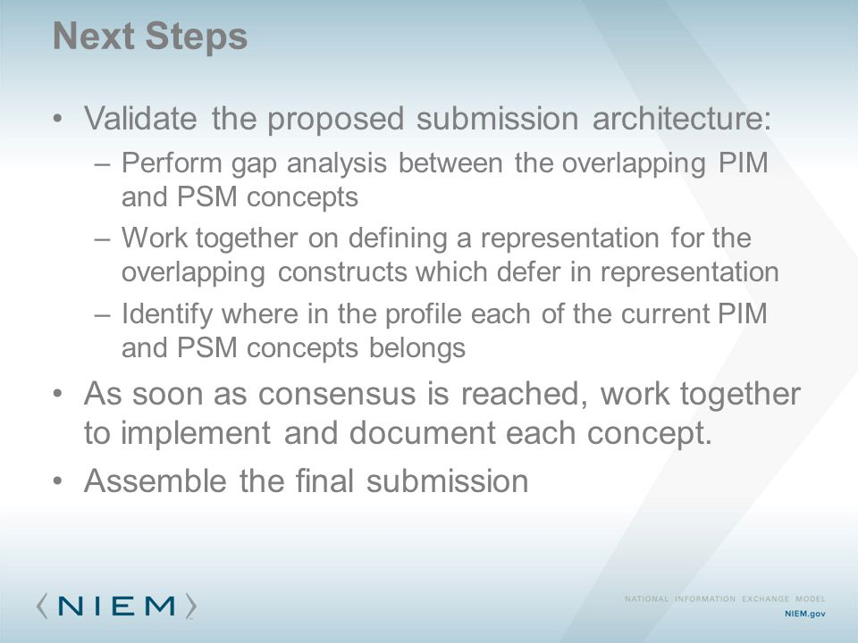 Validate the proposed submission architecture: –Perform gap analysis between the overlapping PIM and PSM concepts –Work together on defining a represe