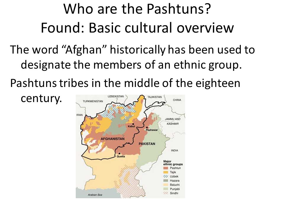 What is Pashtunwali.