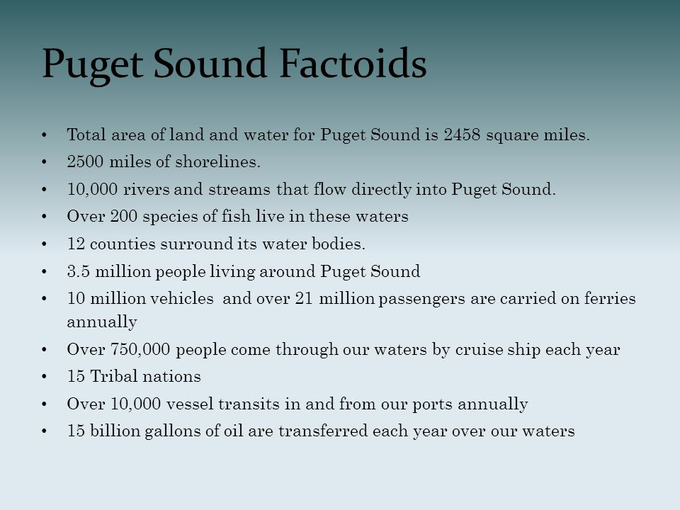 Puget Sound Factoids Total area of land and water for Puget Sound is 2458 square miles.