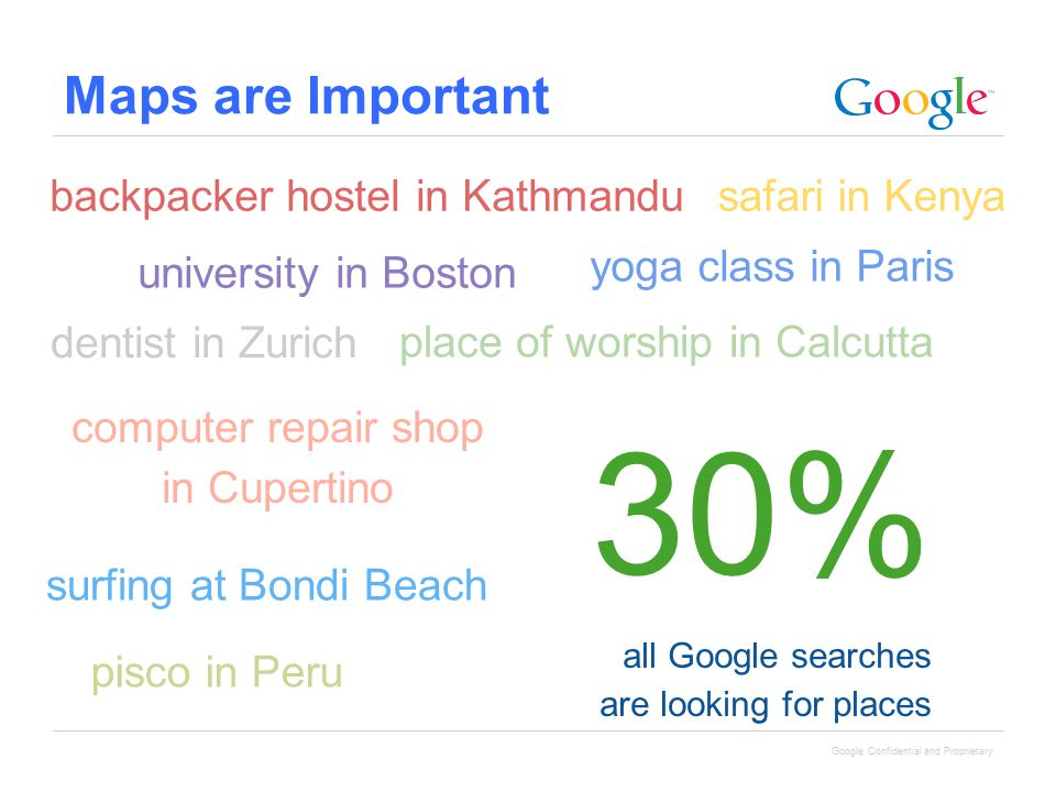 Google Confidential and Proprietary 40% Google mobile search are looking for places Maps are Important backpacker hostel in Kathmandu computer repair