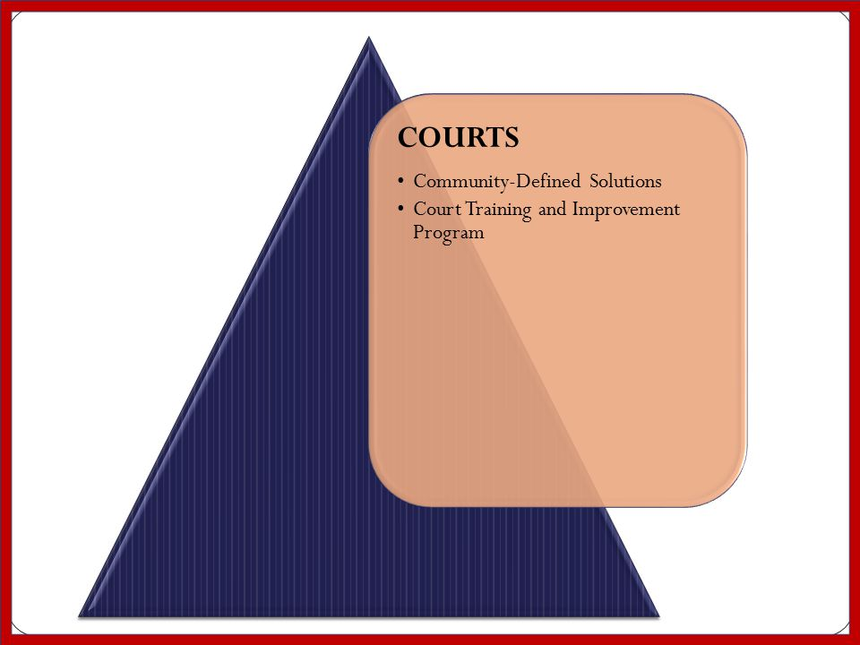 COURTS Community-Defined Solutions Court Training and Improvement Program