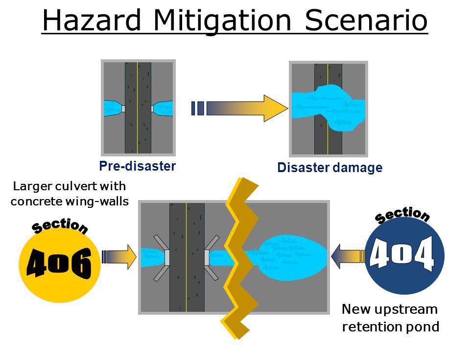 Hazard Mitigation Scenario Disaster damage Larger culvert with concrete wing-walls New upstream retention pond Pre-disaster
