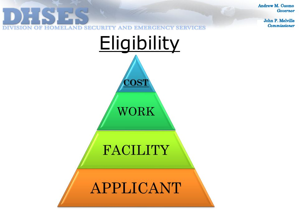 EligibilityCOST WORK FACILITY APPLICANT