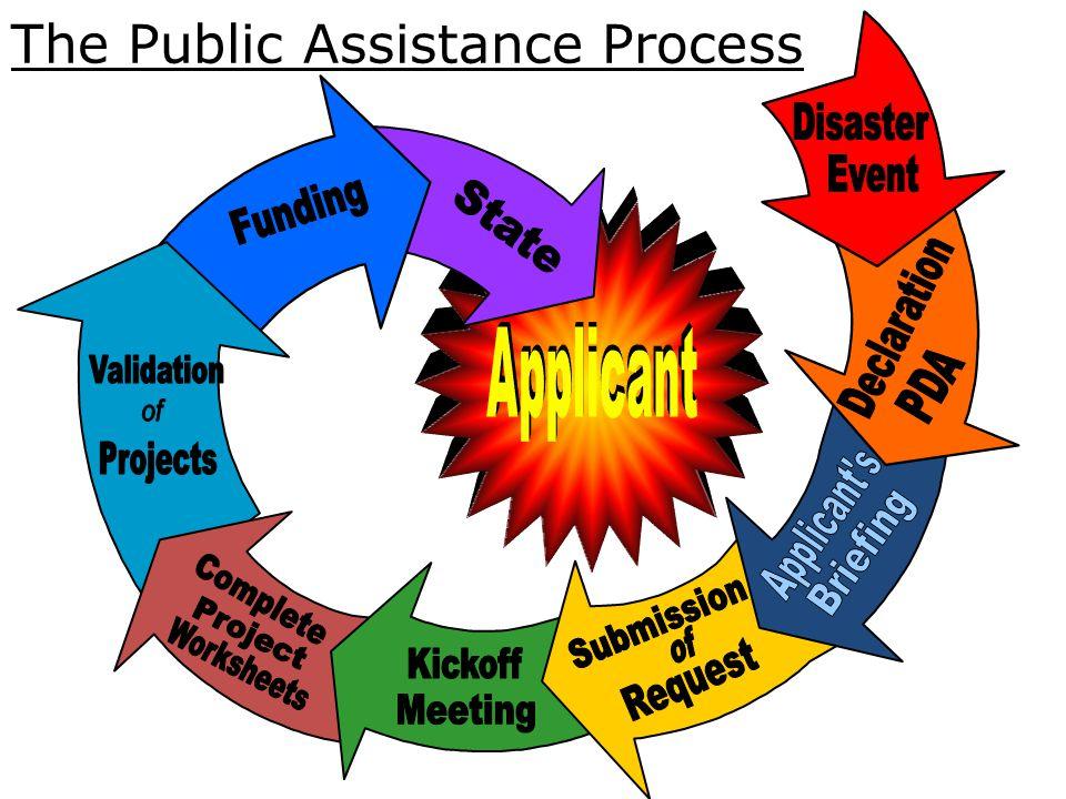 The Public Assistance Process