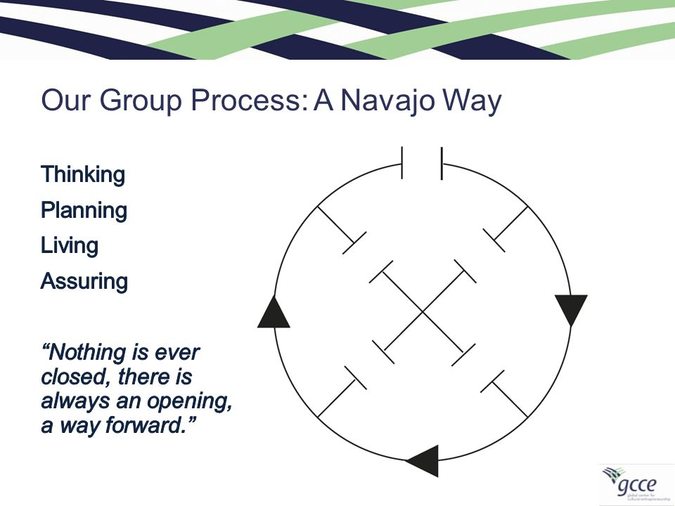 Our Group Process: A Navajo Way