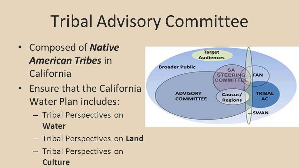 Tribal Advisory Committee Composed of Native American Tribes in California Ensure that the California Water Plan includes: – Tribal Perspectives on Water – Tribal Perspectives on Land – Tribal Perspectives on Culture