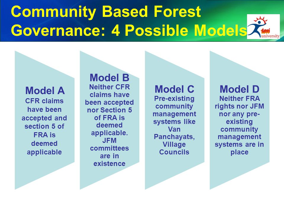 Community Based Forest Governance: 4 Possible Models Model A CFR claims have been accepted and section 5 of FRA is deemed applicable Model B Neither C