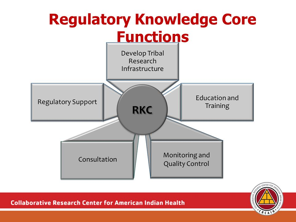 Regulatory Knowledge Core Functions