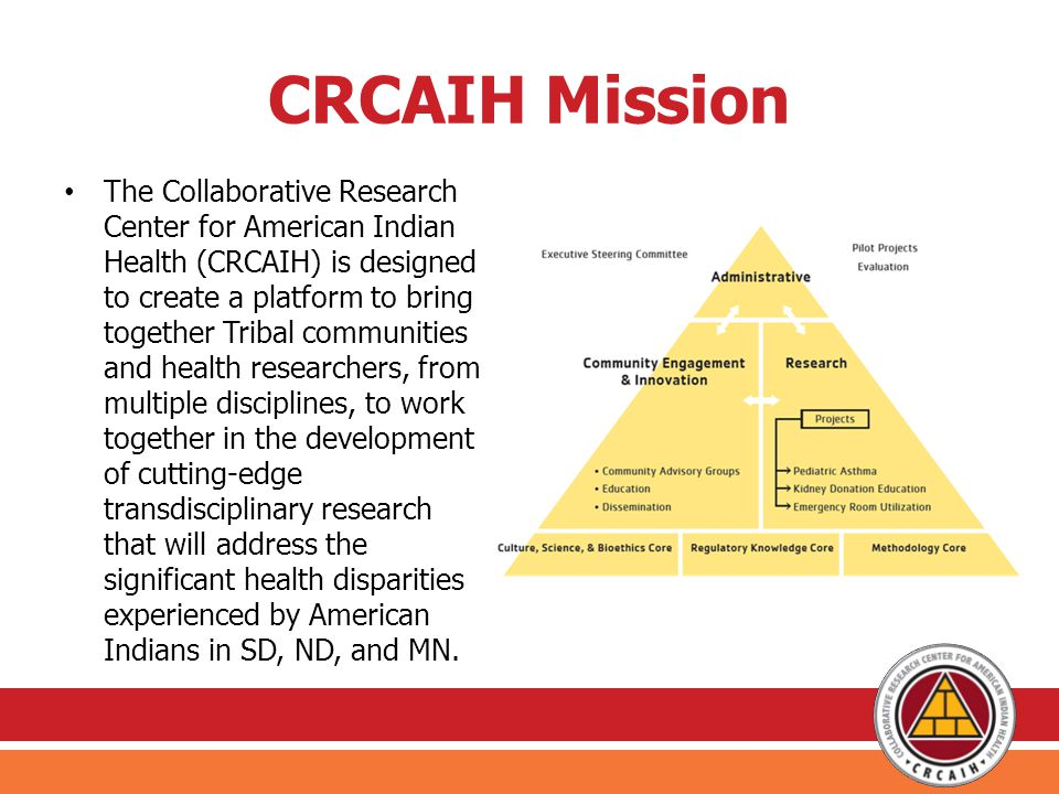 Collaborative Research Center for American Indian Health REGULATORY KNOWLEDGE CORE