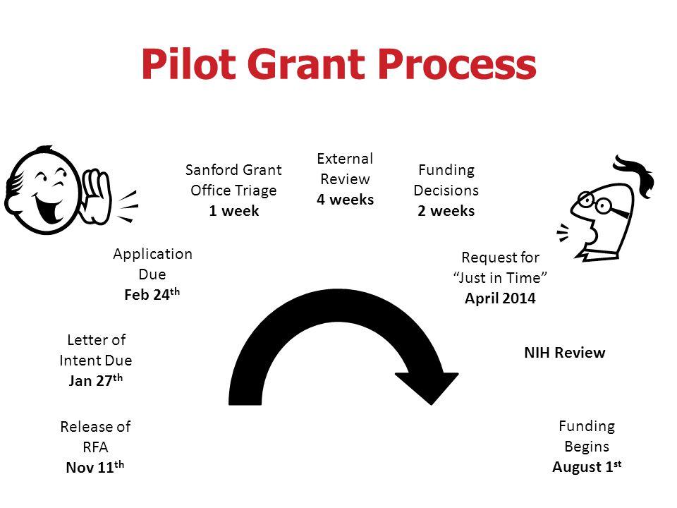 RFA & Application www.crcaih.org/pilot-grants