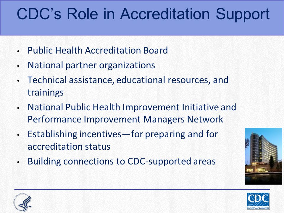 CDC's Role in Accreditation Support Public Health Accreditation Board National partner organizations Technical assistance, educational resources, and