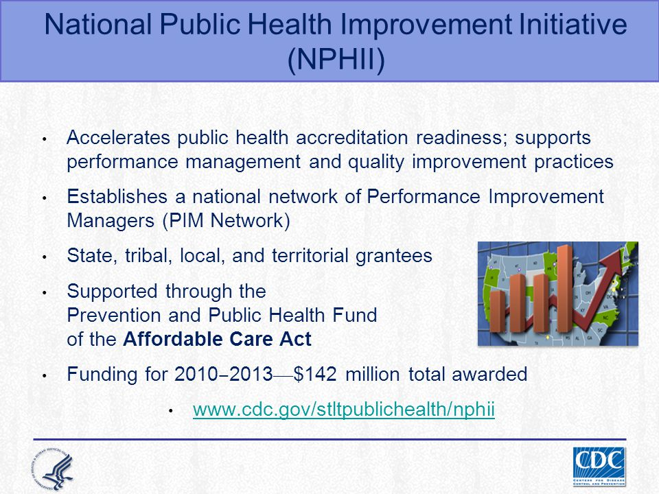 Accelerates public health accreditation readiness; supports performance management and quality improvement practices Establishes a national network of