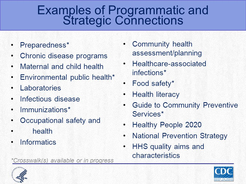Examples of Programmatic and Strategic Connections Preparedness* Chronic disease programs Maternal and child health Environmental public health* Laboratories Infectious disease Immunizations* Occupational safety and health Informatics *Crosswalk(s) available or in progress Community health assessment/planning Healthcare-associated infections* Food safety* Health literacy Guide to Community Preventive Services* Healthy People 2020 National Prevention Strategy HHS quality aims and characteristics