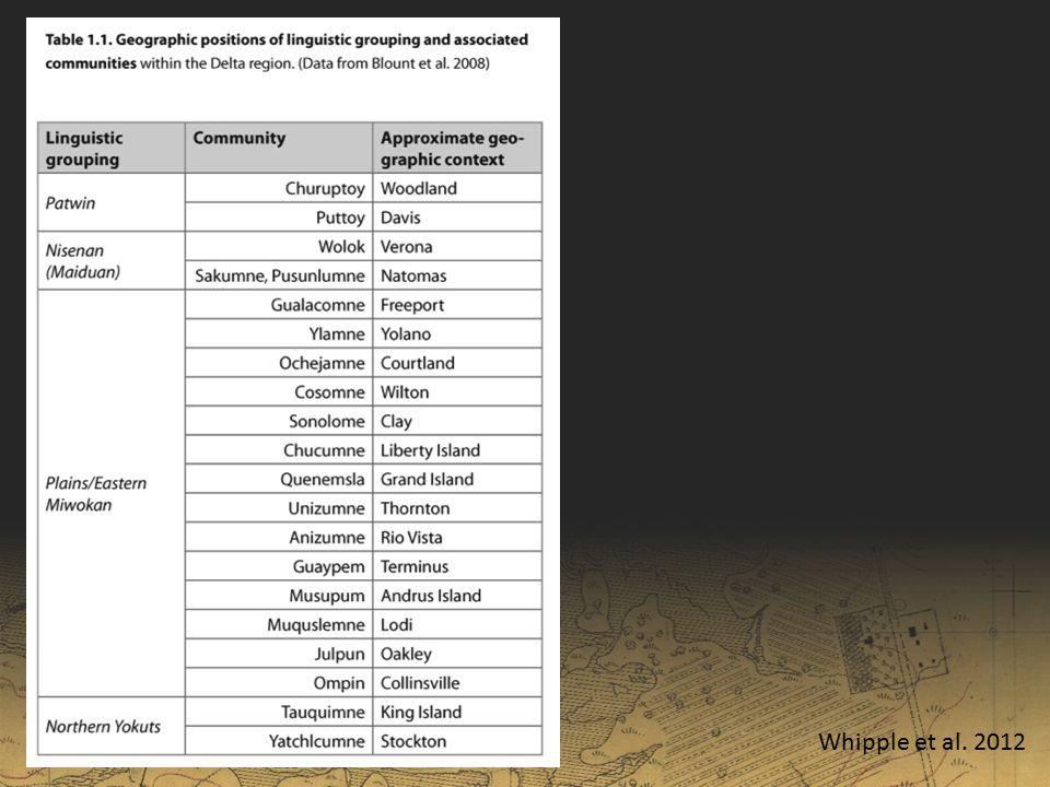 Whipple et al. 2012