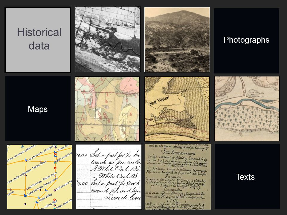 Maps Texts Photographs Historical data
