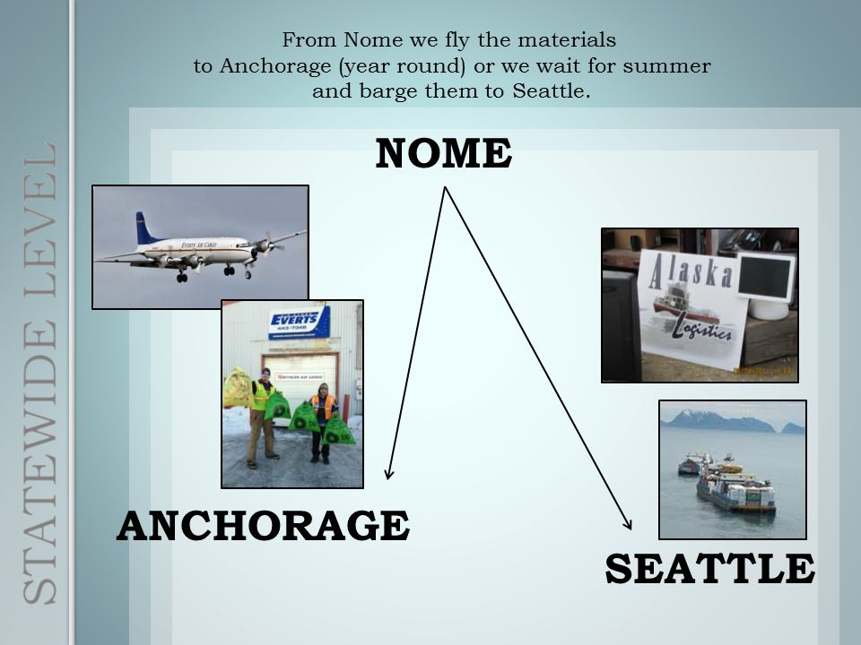 NOME ANCHORAGE SEATTLE From Nome we fly the materials to Anchorage (year round) or we wait for summer and barge them to Seattle.