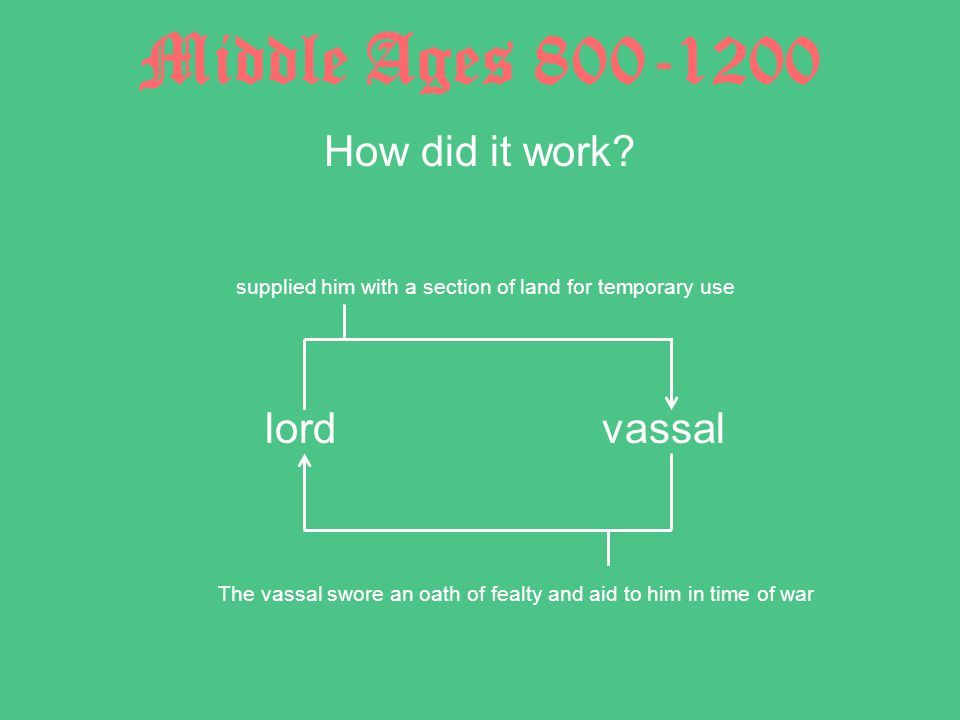 Middle Ages 800-1200 How did it work.