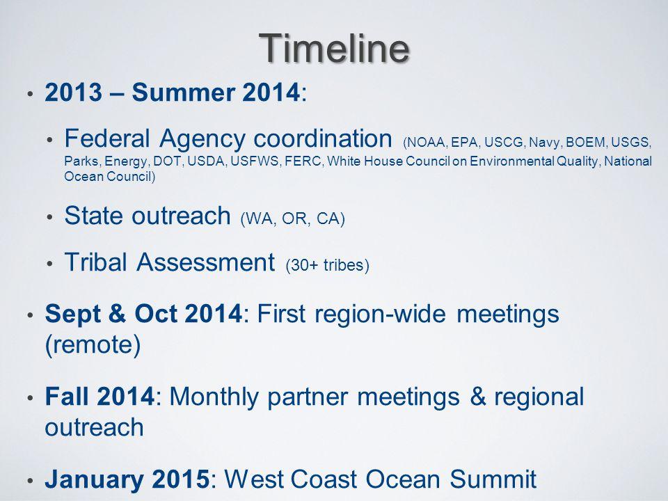 Timeline 2013 – Summer 2014: Federal Agency coordination (NOAA, EPA, USCG, Navy, BOEM, USGS, Parks, Energy, DOT, USDA, USFWS, FERC, White House Counci