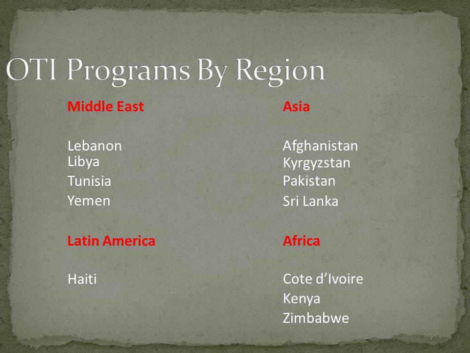 Asia Africa Middle East Latin America Lebanon Libya Tunisia Yemen Haiti Afghanistan Kyrgyzstan Sri Lanka Pakistan Cote d'Ivoire Kenya Zimbabwe