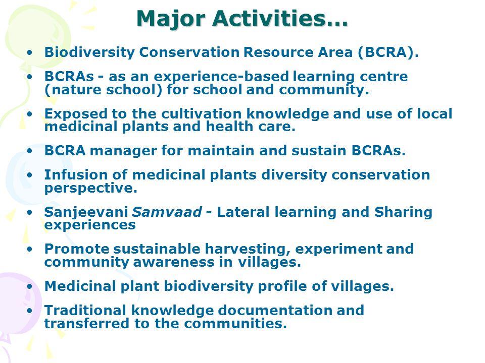 Major Activities… Biodiversity Conservation Resource Area (BCRA).