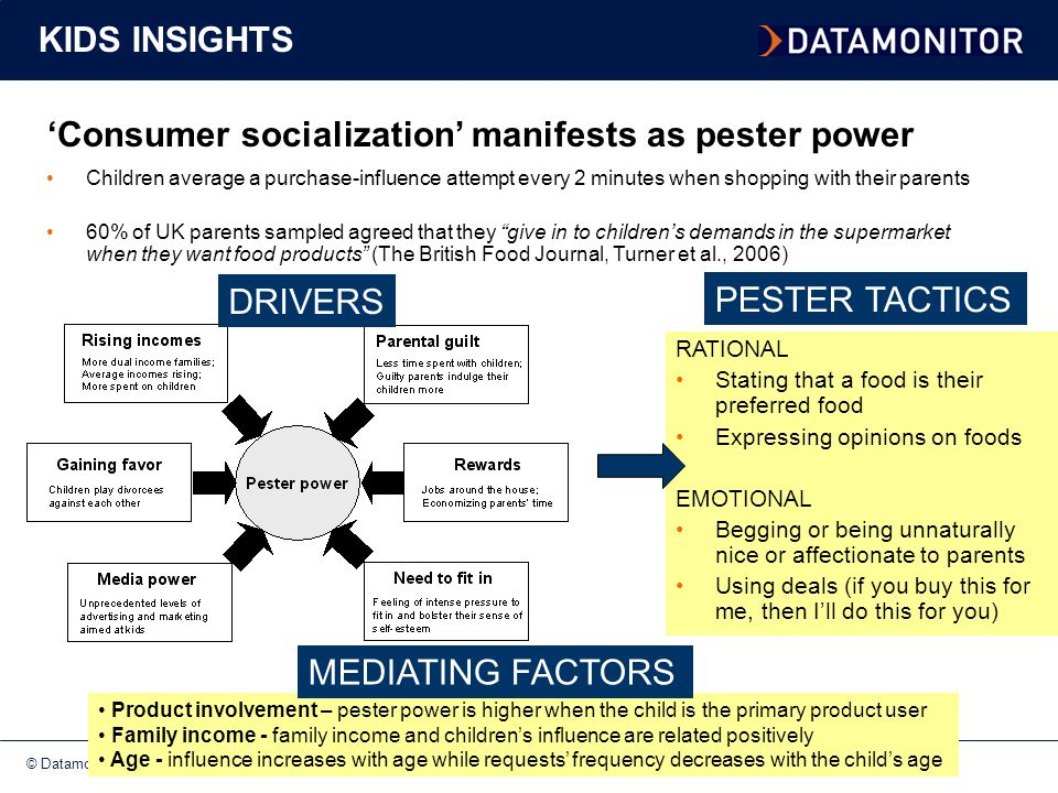 © Datamonitor 'Consumer socialization' manifests as pester power KIDS INSIGHTS Children average a purchase-influence attempt every 2 minutes when shopping with their parents 60% of UK parents sampled agreed that they give in to children's demands in the supermarket when they want food products (The British Food Journal, Turner et al., 2006) DRIVERS PESTER TACTICS RATIONAL Stating that a food is their preferred food Expressing opinions on foods EMOTIONAL Begging or being unnaturally nice or affectionate to parents Using deals (if you buy this for me, then I'll do this for you) Product involvement – pester power is higher when the child is the primary product user Family income - family income and children's influence are related positively Age - influence increases with age while requests' frequency decreases with the child's age MEDIATING FACTORS