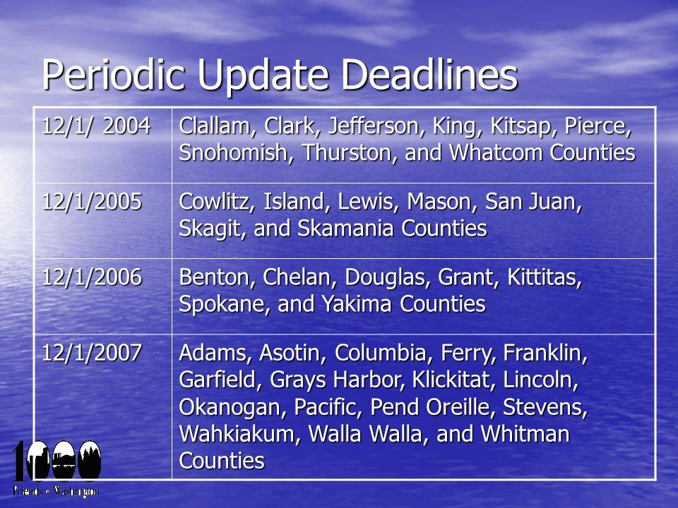 Periodic Update Deadlines 12/1/ 2004 Clallam, Clark, Jefferson, King, Kitsap, Pierce, Snohomish, Thurston, and Whatcom Counties 12/1/2005 Cowlitz, Island, Lewis, Mason, San Juan, Skagit, and Skamania Counties 12/1/2006 Benton, Chelan, Douglas, Grant, Kittitas, Spokane, and Yakima Counties 12/1/2007 Adams, Asotin, Columbia, Ferry, Franklin, Garfield, Grays Harbor, Klickitat, Lincoln, Okanogan, Pacific, Pend Oreille, Stevens, Wahkiakum, Walla Walla, and Whitman Counties