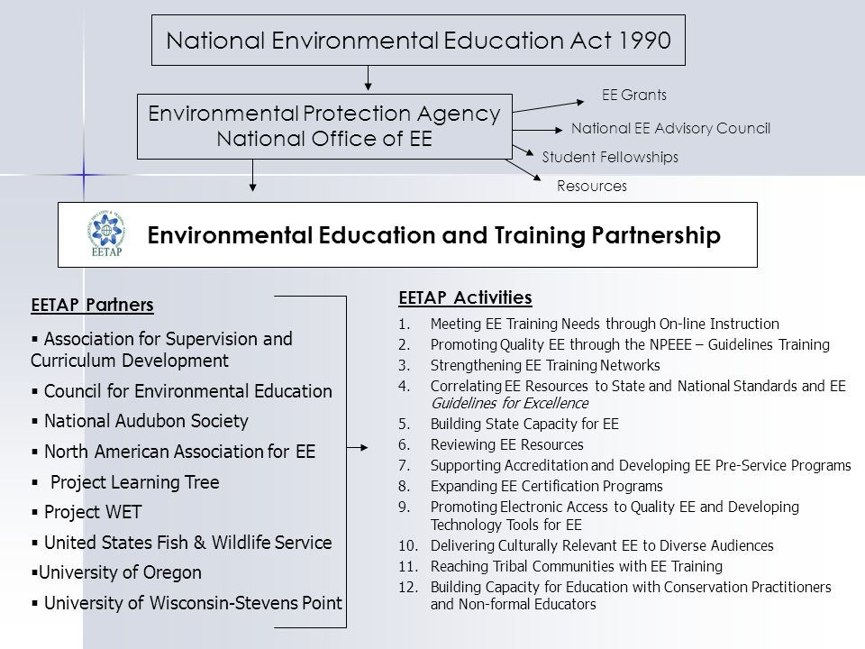 National Environmental Education Act 1990 EETAP Activities 1.Meeting EE Training Needs through On-line Instruction 2.Promoting Quality EE through the
