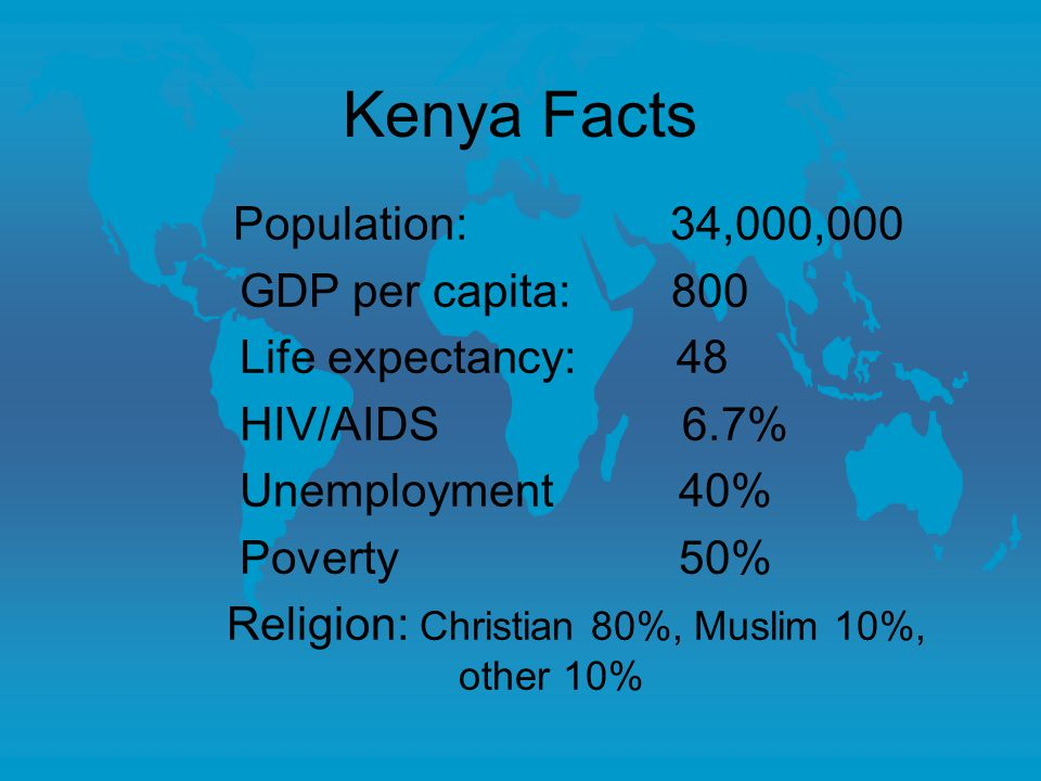 Kenya Facts Population: 34,000,000 GDP per capita: 800 Life expectancy: 48 HIV/AIDS 6.7% Unemployment 40% Poverty 50% Religion: Christian 80%, Muslim 10%, other 10%