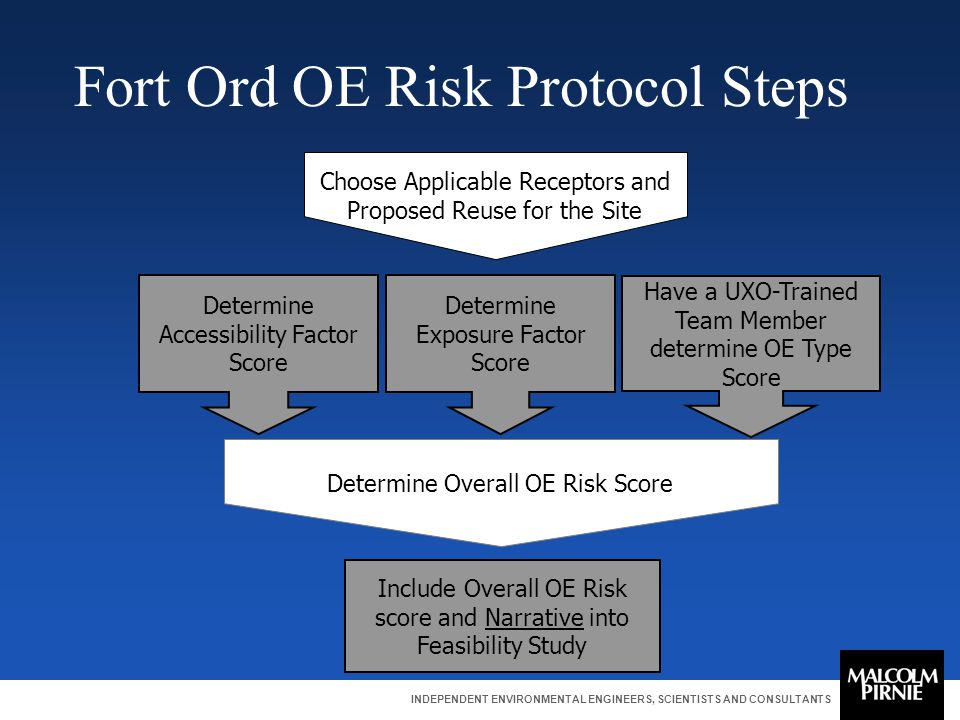 INDEPENDENT ENVIRONMENTAL ENGINEERS, SCIENTISTS AND CONSULTANTS Fort Ord OE Risk Protocol Steps Determine Accessibility Factor Score Have a UXO-Traine