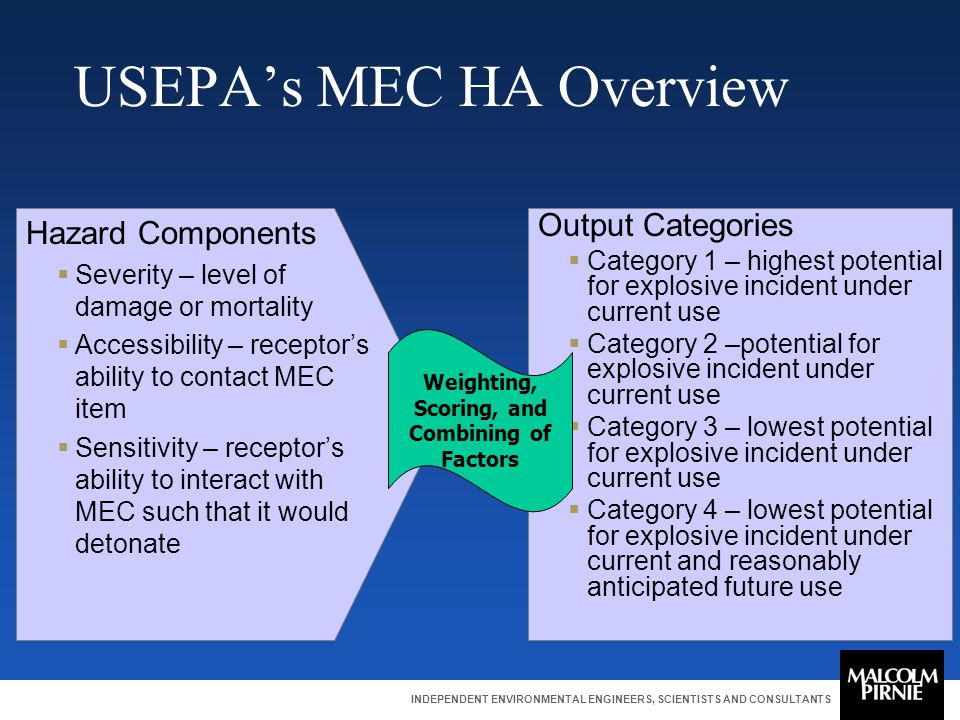 INDEPENDENT ENVIRONMENTAL ENGINEERS, SCIENTISTS AND CONSULTANTS USEPA's MEC HA Overview Hazard Components  Severity – level of damage or mortality 