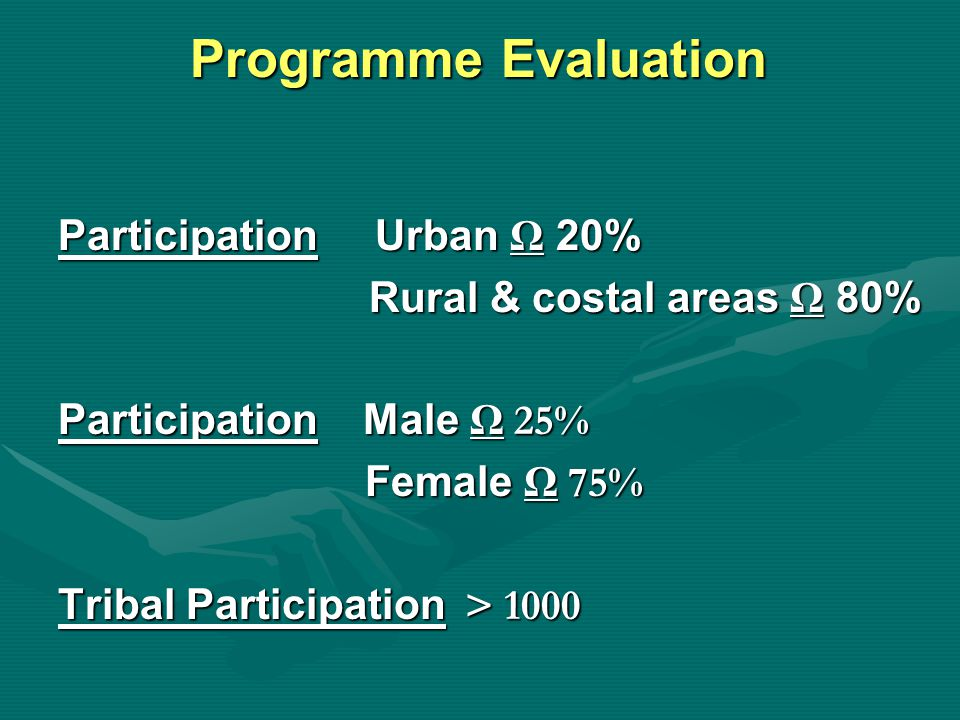 Programme Evaluation Participation Urban Ω 20% Rural & costal areas Ω 80% Rural & costal areas Ω 80% Participation Male Ω 25% Female Ω 75% Tribal Participation > 1000