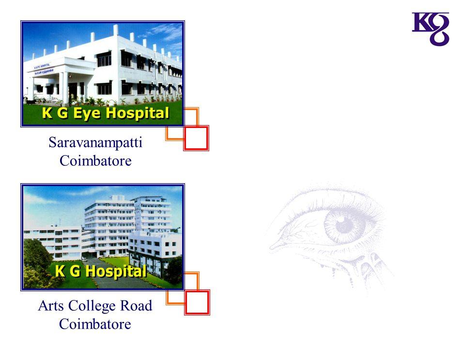 Saravanampatti Coimbatore Arts College Road Coimbatore