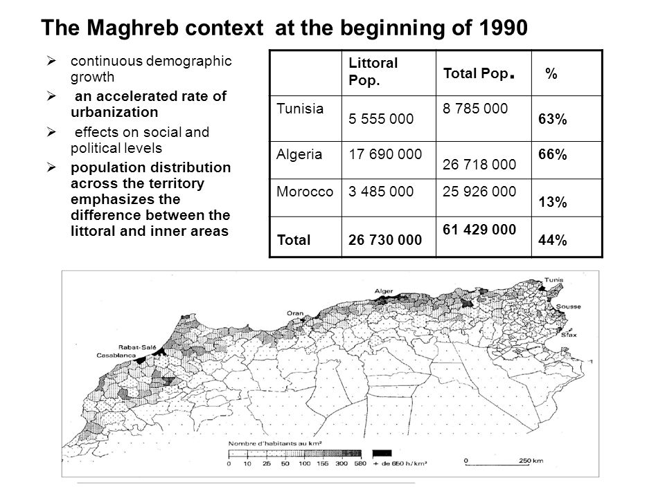 The Maghreb context at the beginning of 1990  continuous demographic growth  an accelerated rate of urbanization  effects on social and political levels  population distribution across the territory emphasizes the difference between the littoral and inner areas Littoral Pop.