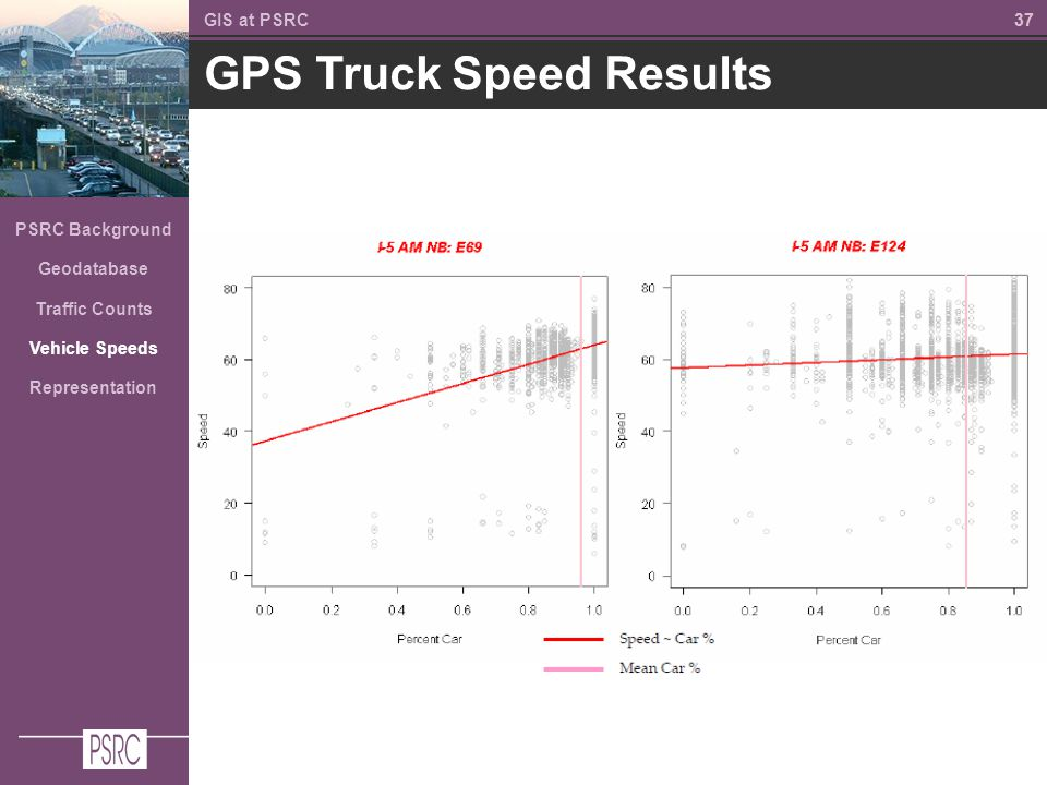 37 GPS Truck Speed Results GIS at PSRC PSRC Background Geodatabase Traffic Counts Vehicle Speeds Representation