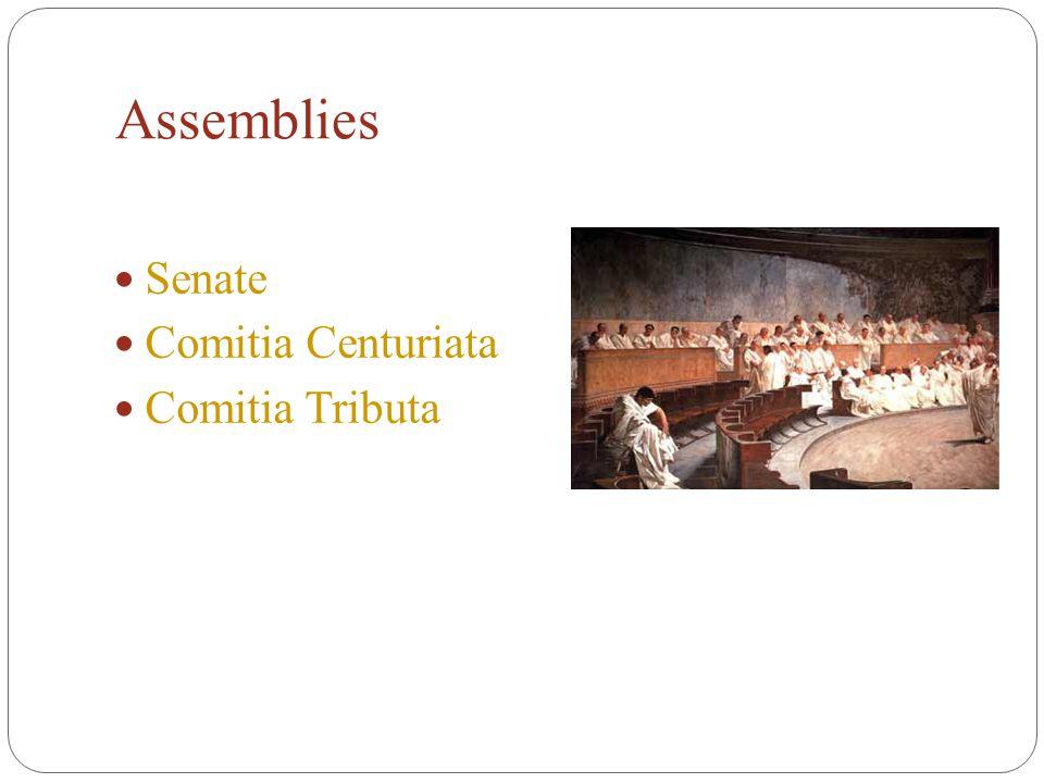 Assemblies Senate Comitia Centuriata Comitia Tributa