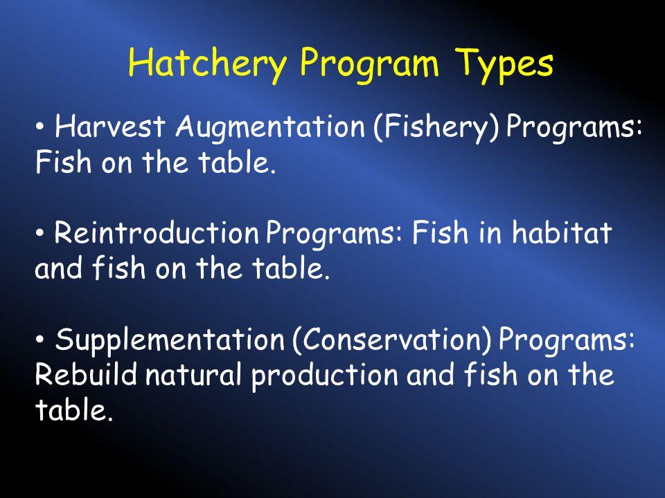 Hatchery Program Types Harvest Augmentation (Fishery) Programs: Fish on the table. Reintroduction Programs: Fish in habitat and fish on the table. Sup