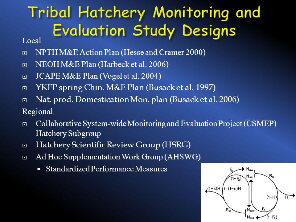 Local  NPTH M&E Action Plan (Hesse and Cramer 2000)  NEOH M&E Plan (Harbeck et al. 2006)  JCAPE M&E Plan (Vogel et al. 2004)  YKFP spring Chin. M&