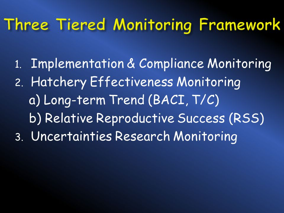 1. Implementation & Compliance Monitoring 2.