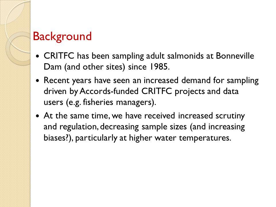 3. Bonneville-McNary Dam Sockeye Conversion Rate