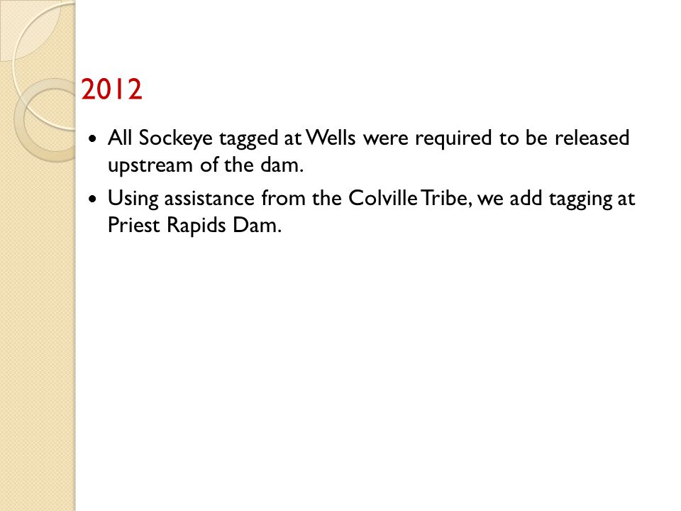 2012 All Sockeye tagged at Wells were required to be released upstream of the dam.