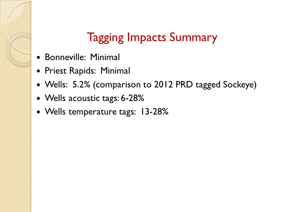 Tagging Impacts Summary Bonneville: Minimal Priest Rapids: Minimal Wells: 5.2% (comparison to 2012 PRD tagged Sockeye) Wells acoustic tags: 6-28% Wells temperature tags: 13-28%