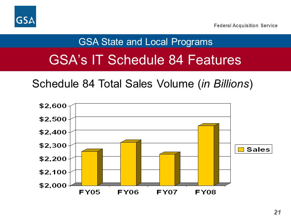 21 Federal Acquisition Service GSA State and Local Programs GSA's IT Schedule 84 Features Schedule 84 Total Sales Volume (in Billions)