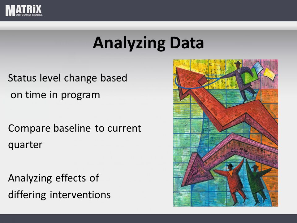 Analyzing Data Status level change based on time in program Compare baseline to current quarter Analyzing effects of differing interventions