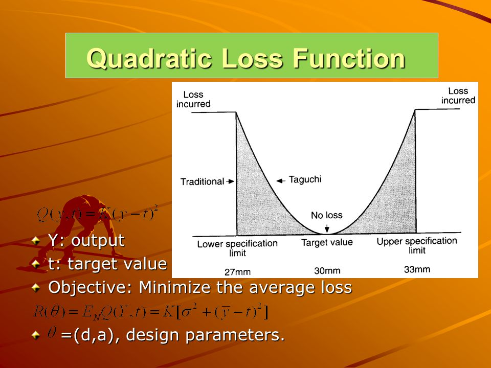 Quadratic Loss Function Y: output t: target value Objective: Minimize the average loss =(d,a), design parameters. =(d,a), design parameters.