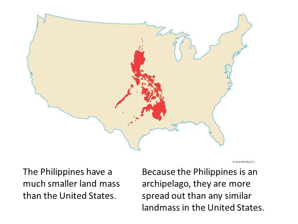 The Philippines have a much smaller land mass than the United States.