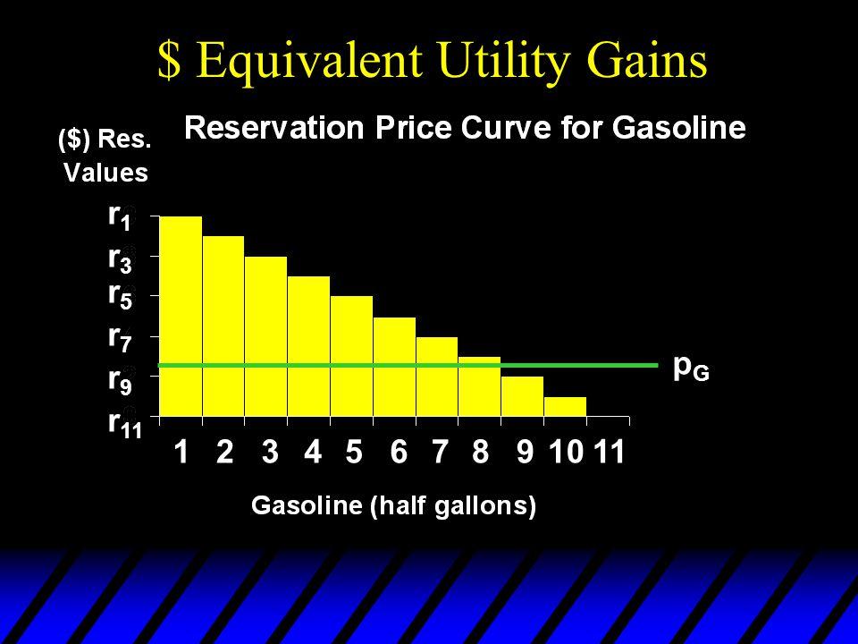 $ Equivalent Utility Gains 123456 r1r1 r3r3 r5r5 r7r7 r9r9 r 11 7891011 pGpG