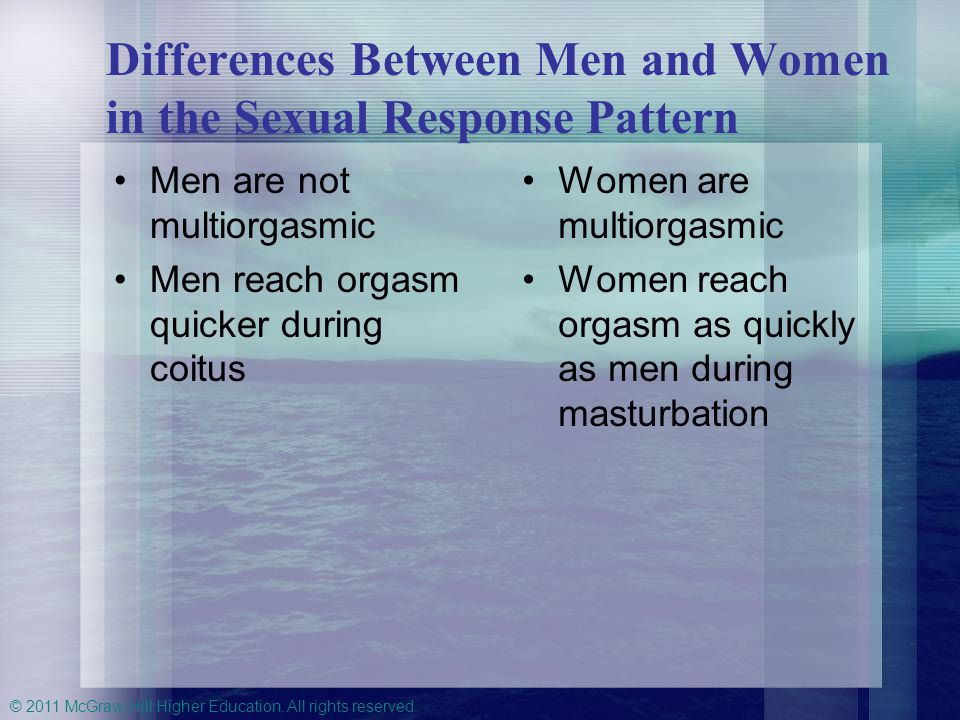 © 2011 McGraw-Hill Higher Education. All rights reserved. Differences Between Men and Women in the Sexual Response Pattern Men are not multiorgasmic M