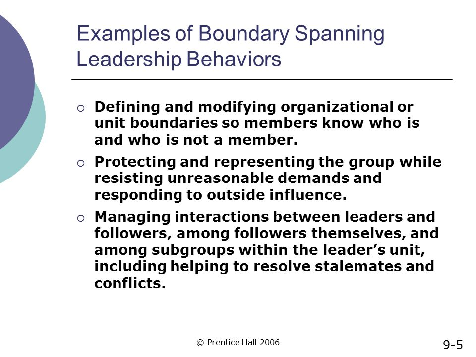 © Prentice Hall 2006 Examples of Boundary Spanning Leadership Behaviors (cont.)  Negotiating with upper management and other outsiders to obtain resources for the unit and to arrange for distribution of the unit's output.