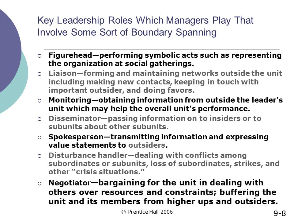 © Prentice Hall 2006 Key Leadership Roles Which Managers Play That Involve Some Sort of Boundary Spanning  Figurehead—performing symbolic acts such a